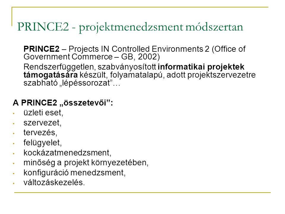 PRINCE2 - projektmenedzsment módszertan