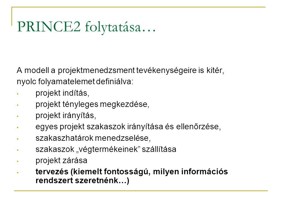 PRINCE2 folytatása… A modell a projektmenedzsment tevékenységeire is kitér, nyolc folyamatelemet definiálva: