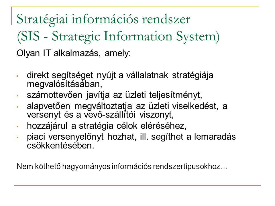 Stratégiai információs rendszer (SIS - Strategic Information System)