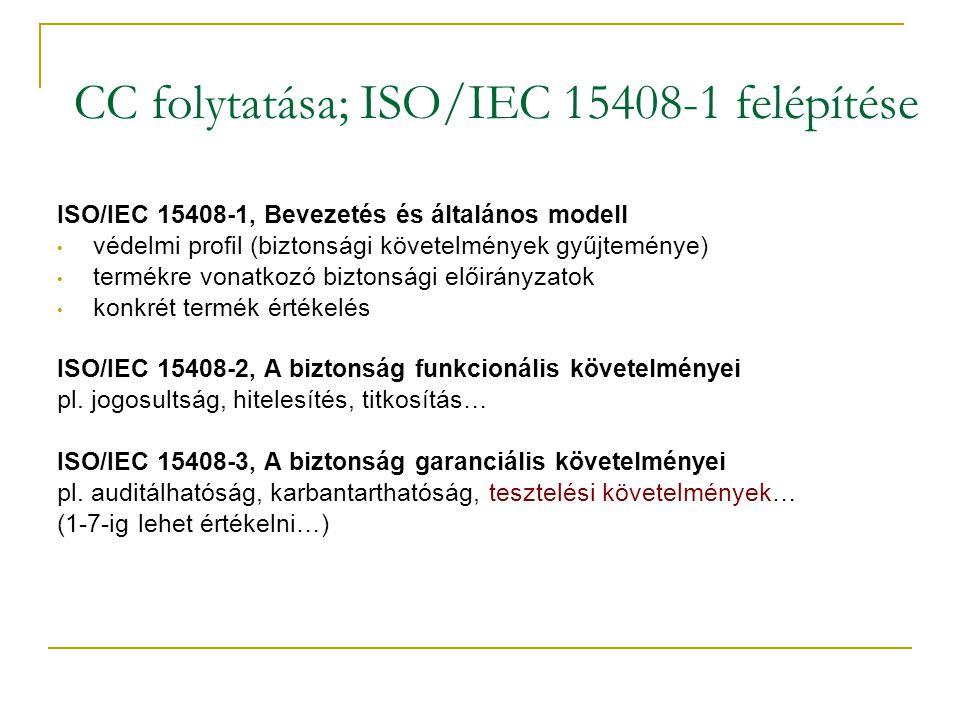 CC folytatása; ISO/IEC 15408-1 felépítése