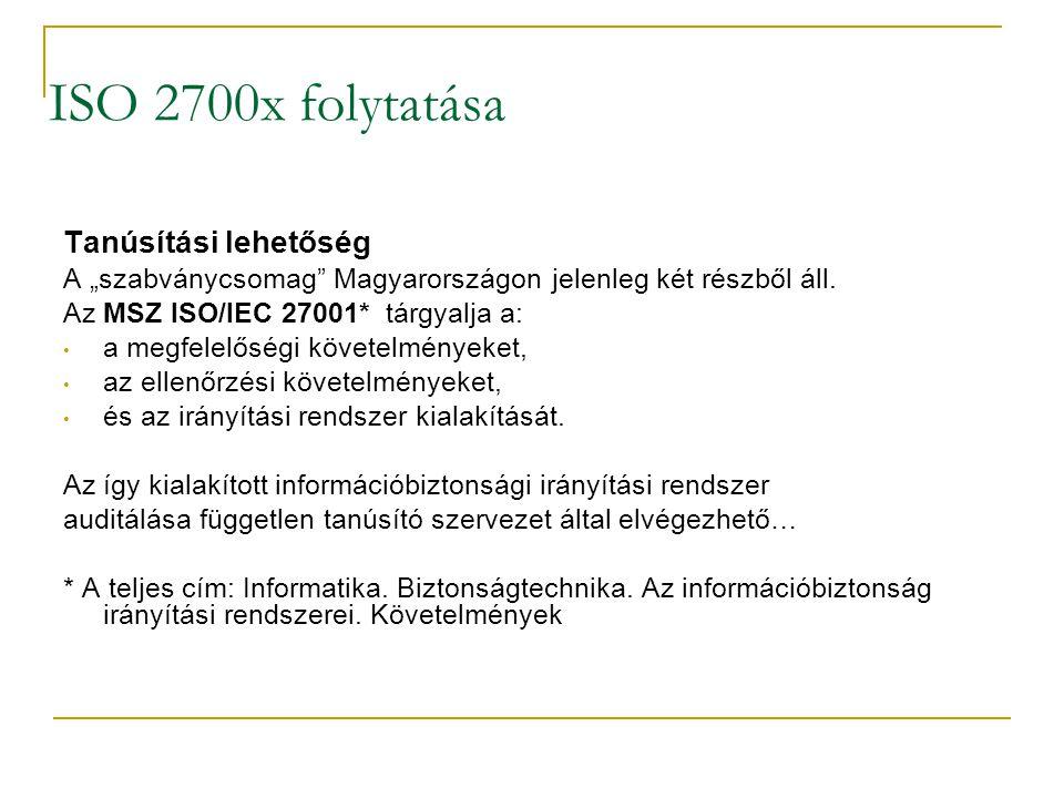ISO 2700x folytatása Tanúsítási lehetőség
