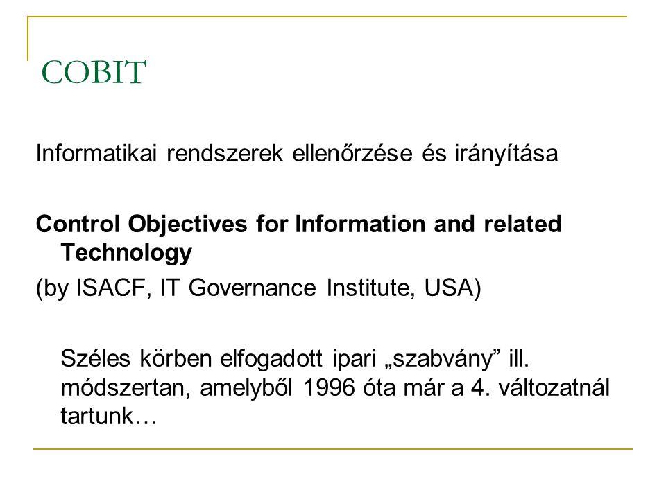 COBIT Informatikai rendszerek ellenőrzése és irányítása