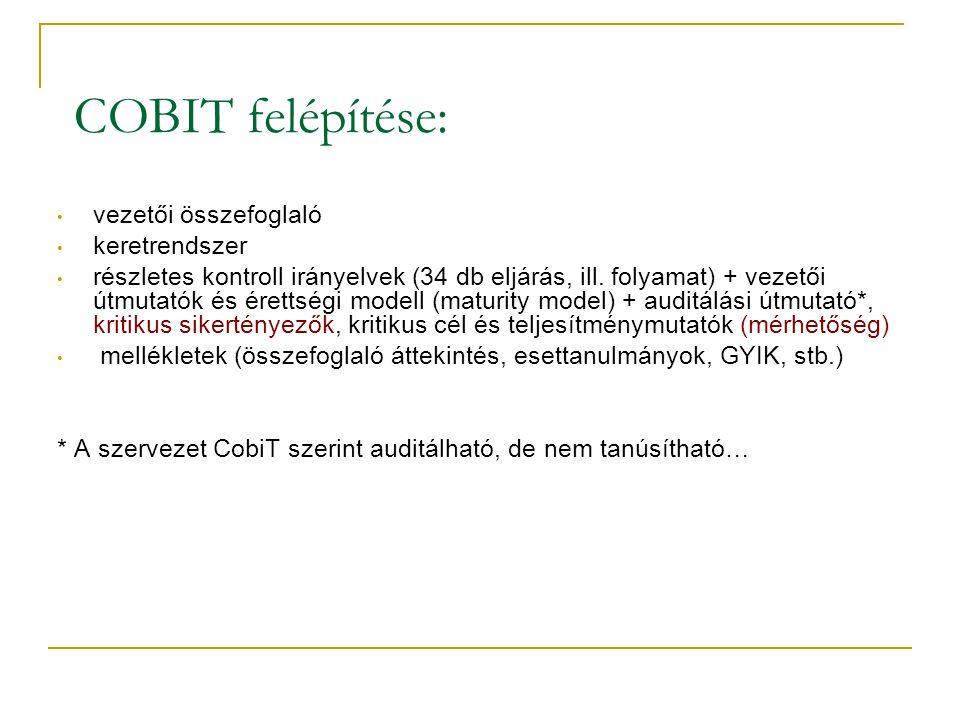 COBIT felépítése: vezetői összefoglaló keretrendszer