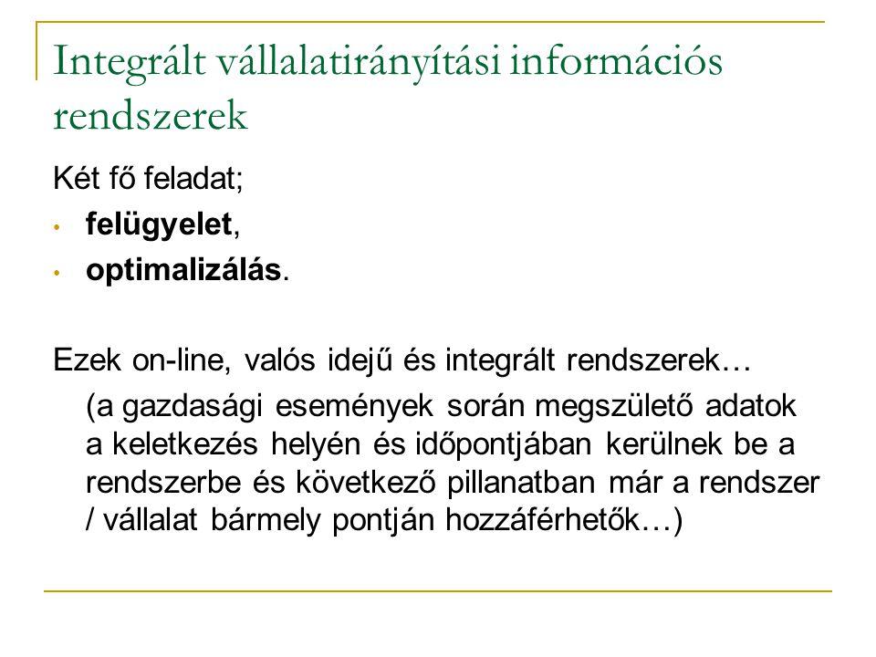 Integrált vállalatirányítási információs rendszerek