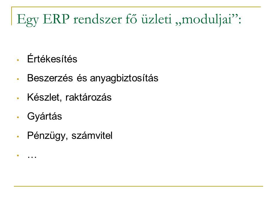 """Egy ERP rendszer fő üzleti """"moduljai :"""
