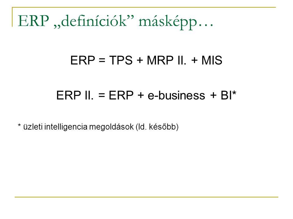 """ERP """"definíciók másképp…"""