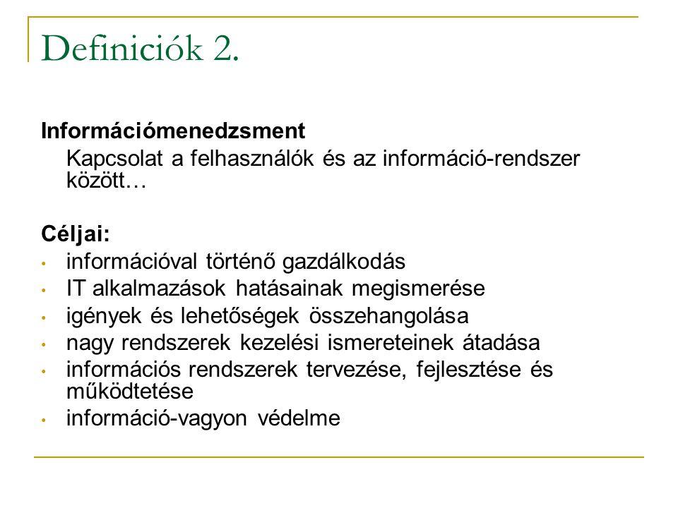 Definiciók 2. Információmenedzsment