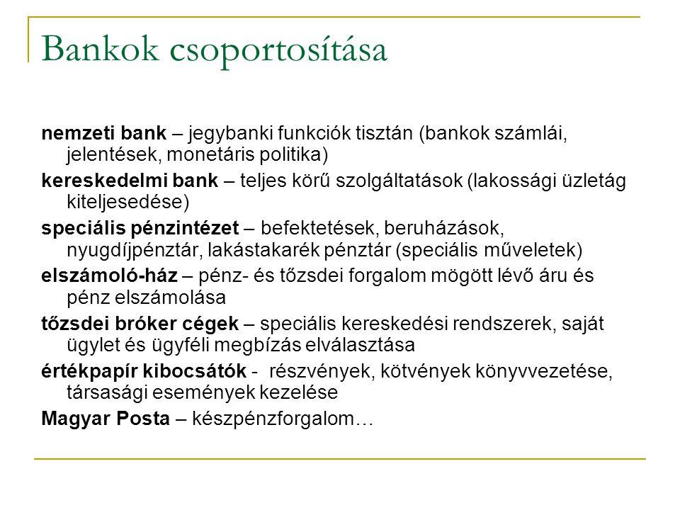 Bankok csoportosítása