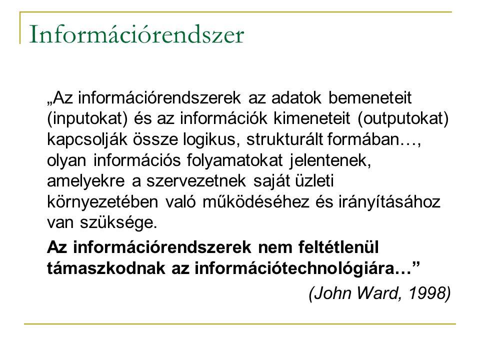 Információrendszer