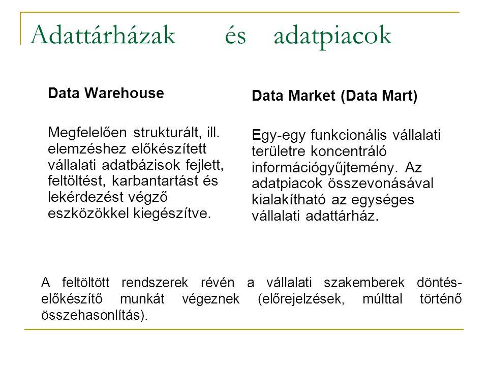 Adattárházak és adatpiacok