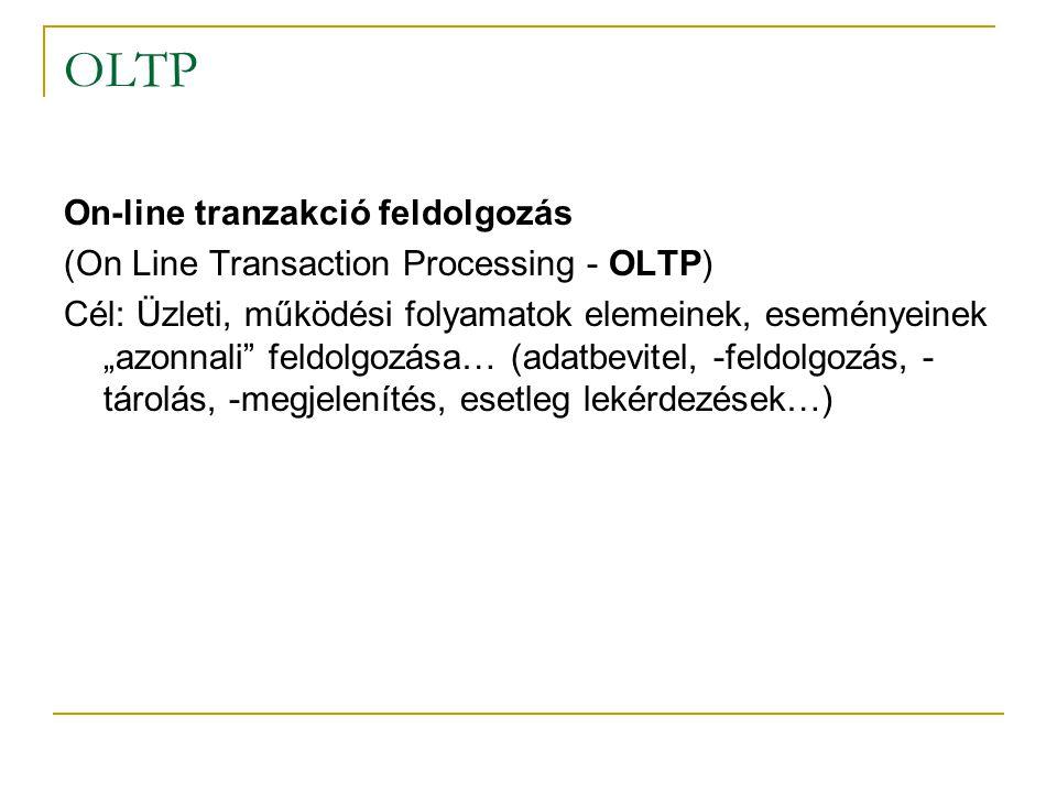 OLTP On-line tranzakció feldolgozás