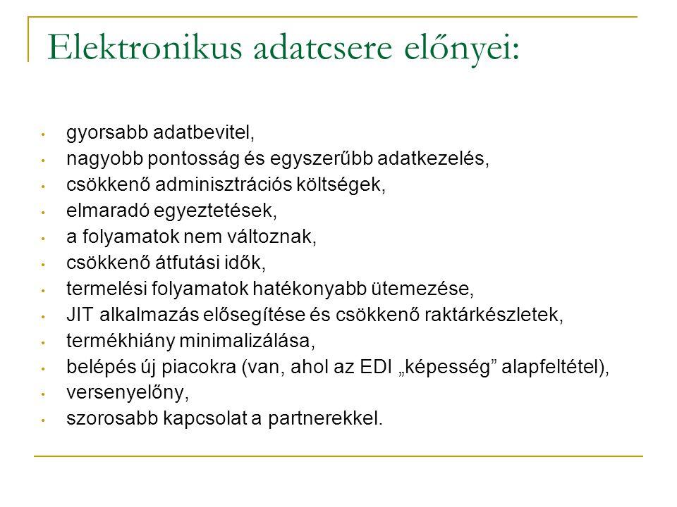 Elektronikus adatcsere előnyei: