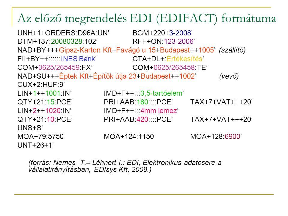 Az előző megrendelés EDI (EDIFACT) formátuma