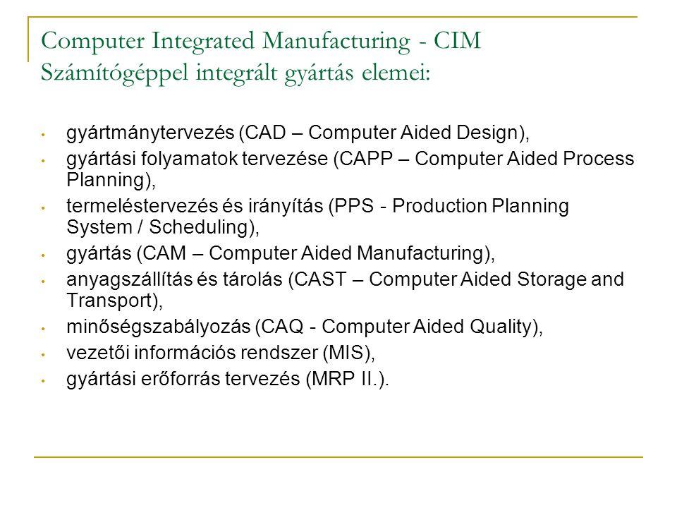 Computer Integrated Manufacturing - CIM Számítógéppel integrált gyártás elemei: