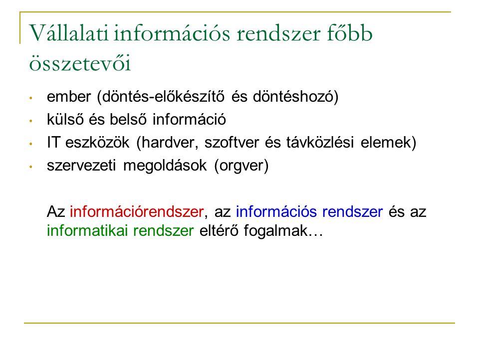 Vállalati információs rendszer főbb összetevői