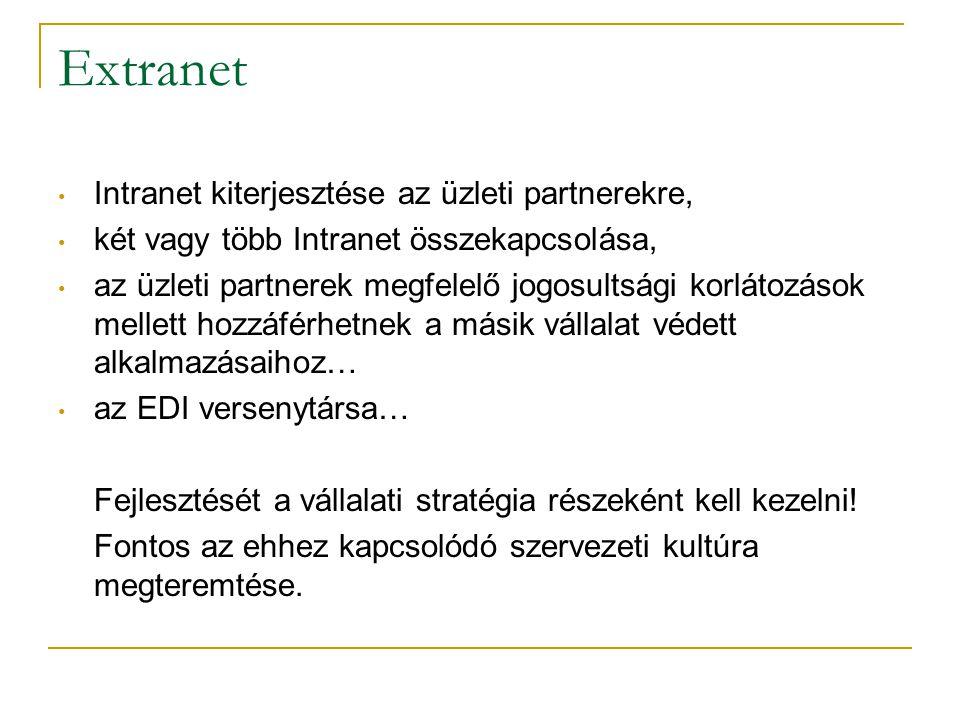 Extranet Intranet kiterjesztése az üzleti partnerekre,