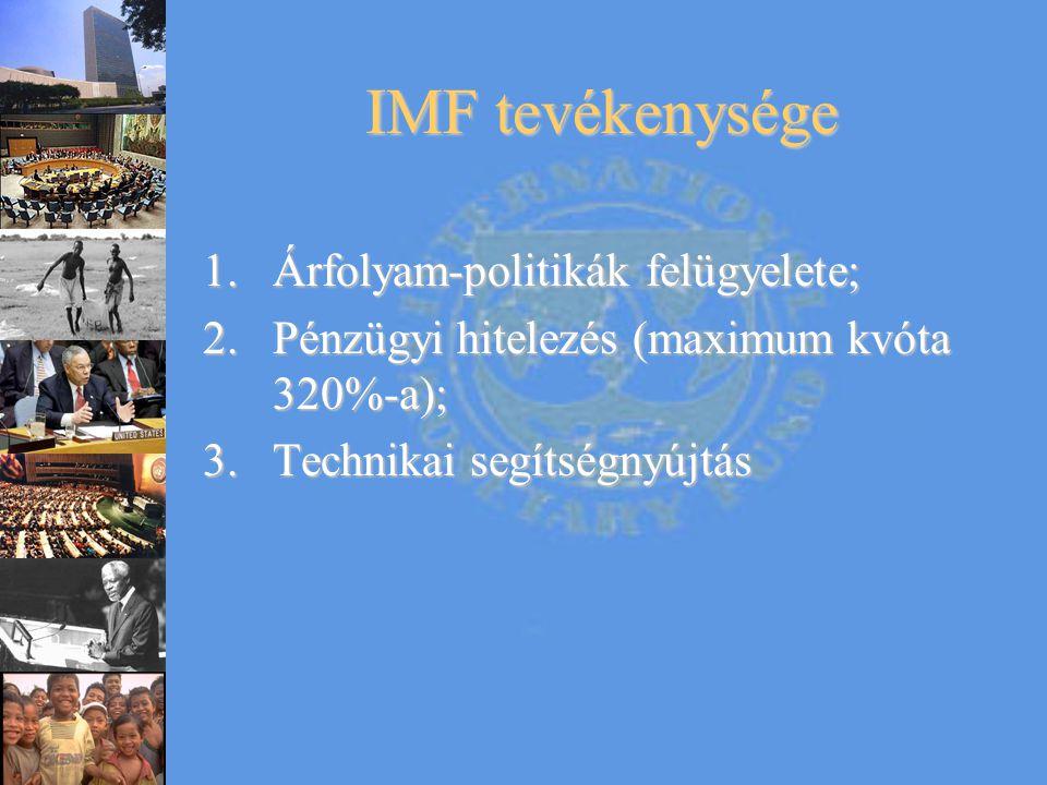 IMF tevékenysége Árfolyam-politikák felügyelete;