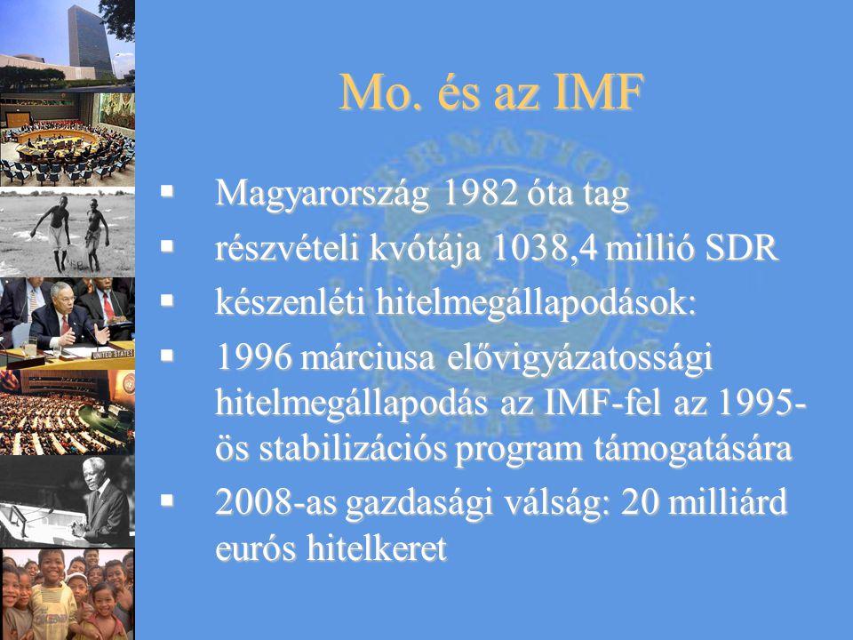 Mo. és az IMF Magyarország 1982 óta tag