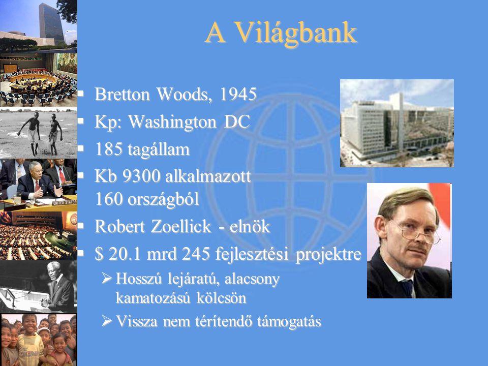 A Világbank Bretton Woods, 1945 Kp: Washington DC 185 tagállam