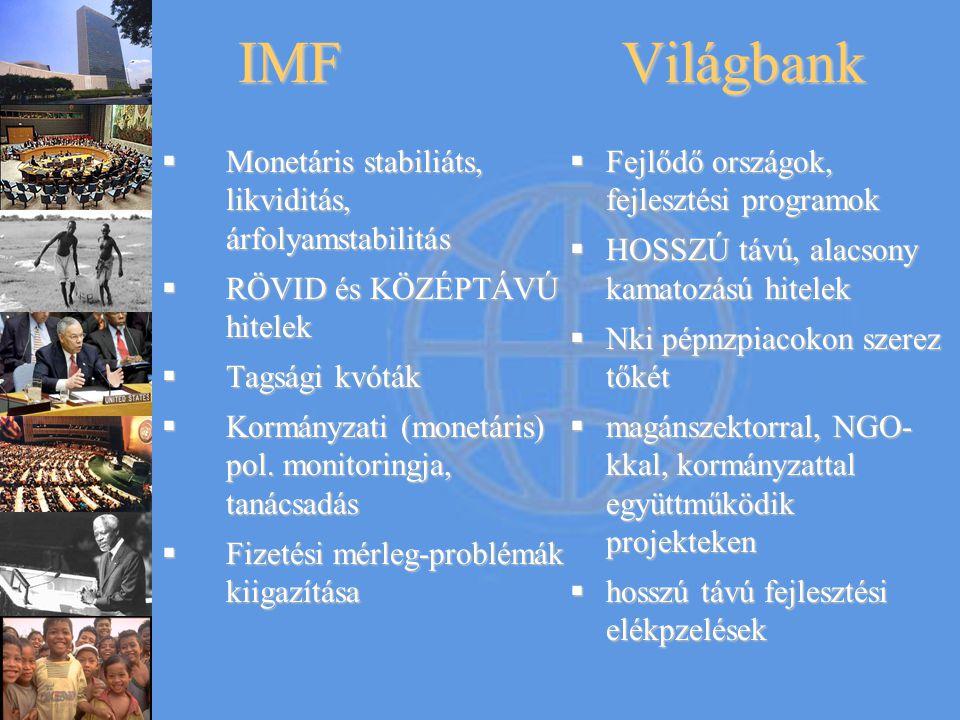 IMF Világbank Monetáris stabiliáts, likviditás, árfolyamstabilitás