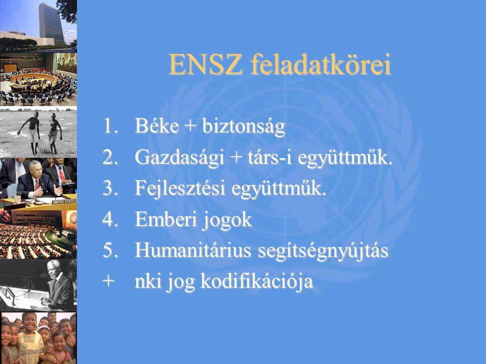ENSZ feladatkörei Béke + biztonság Gazdasági + társ-i együttműk.