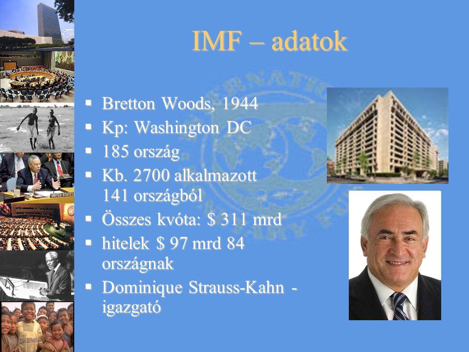 IMF – adatok Bretton Woods, 1944 Kp: Washington DC 185 ország