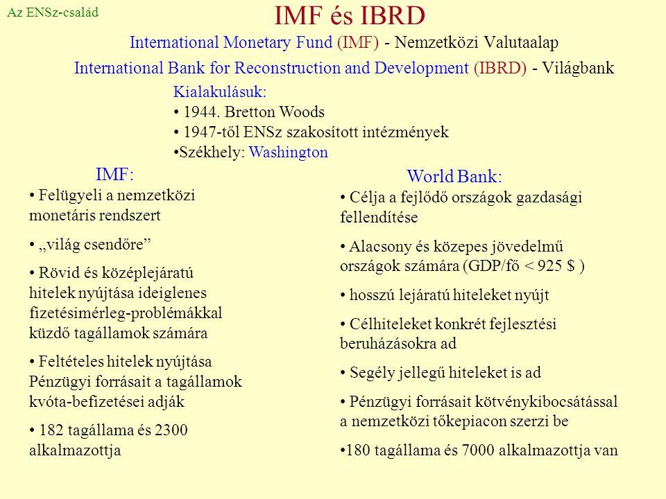 International Monetary Fund (IMF) - Nemzetközi Valutaalap