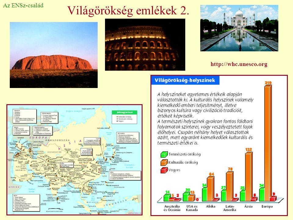 Az ENSz-család Világörökség emlékek 2. http://whc.unesco.org