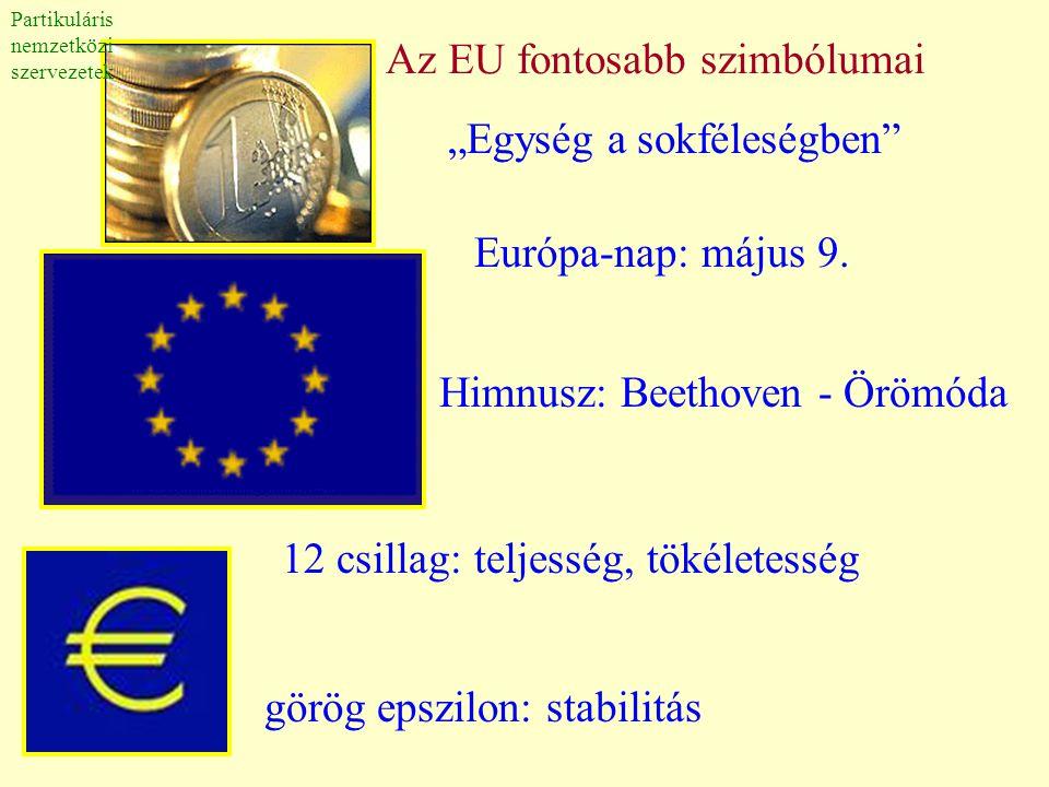 Az EU fontosabb szimbólumai