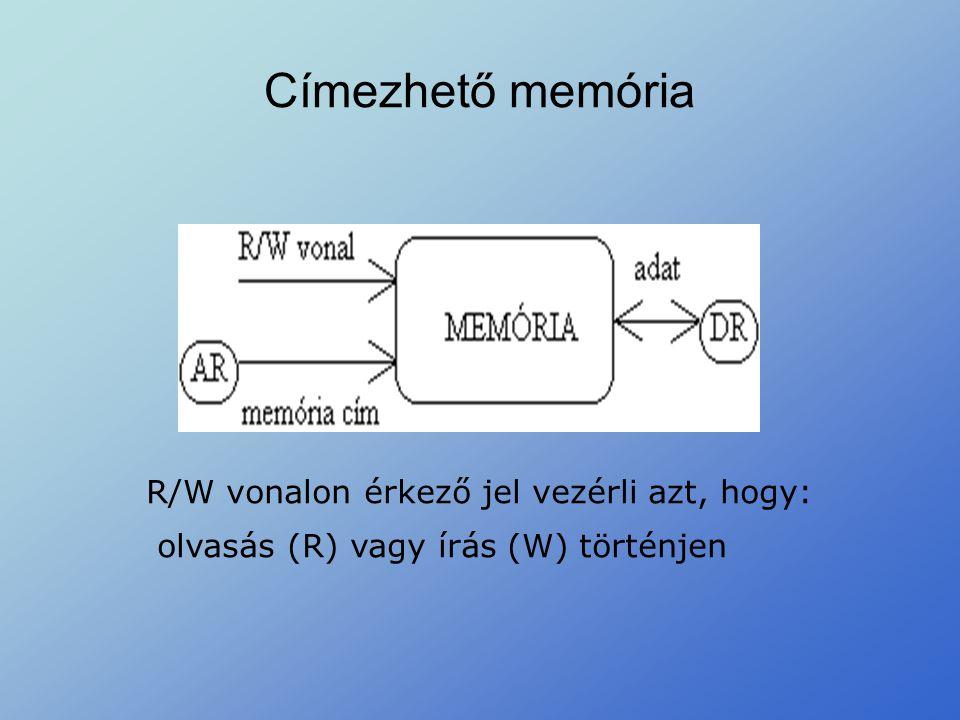Címezhető memória R/W vonalon érkező jel vezérli azt, hogy: