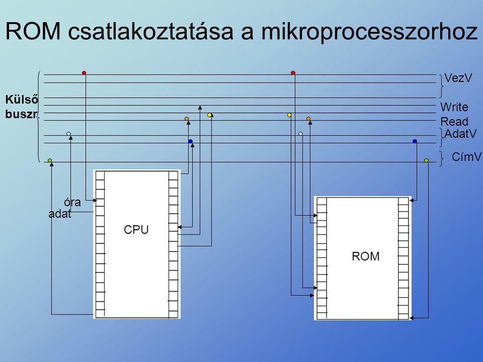 ROM csatlakoztatása a mikroprocesszorhoz