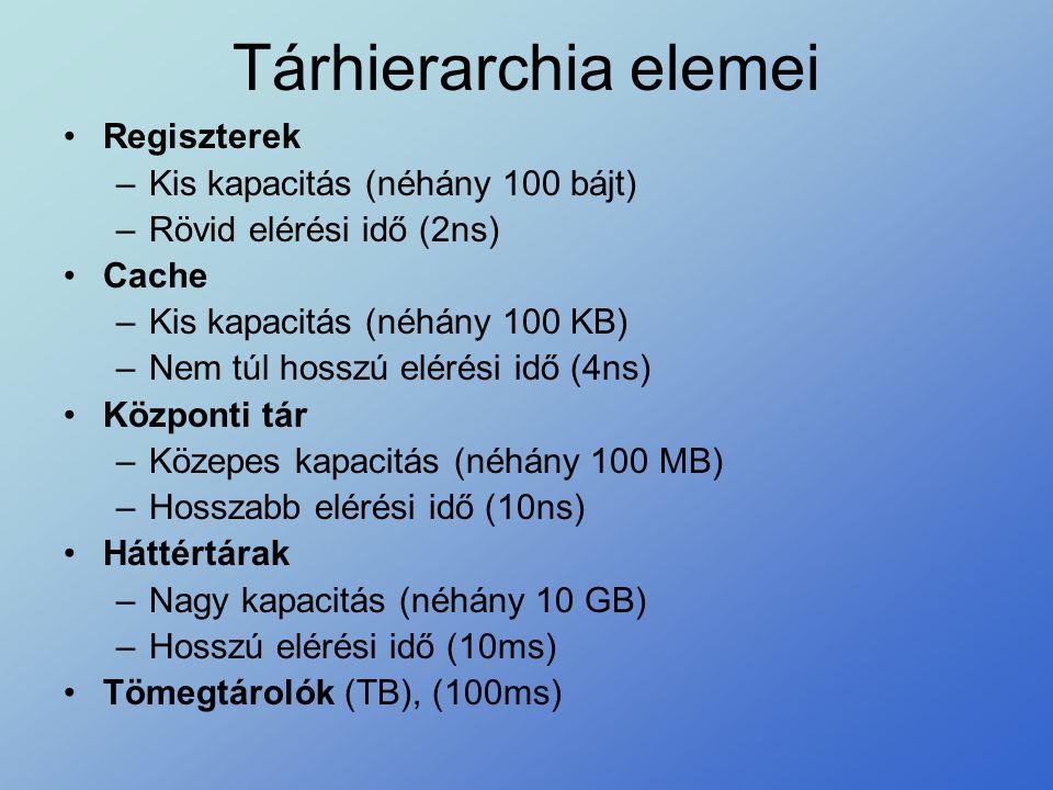Tárhierarchia elemei Regiszterek Kis kapacitás (néhány 100 bájt)