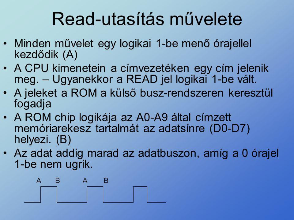 Read-utasítás művelete