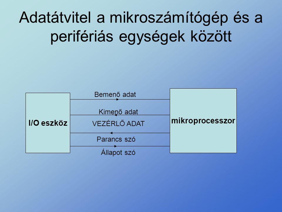Adatátvitel a mikroszámítógép és a perifériás egységek között