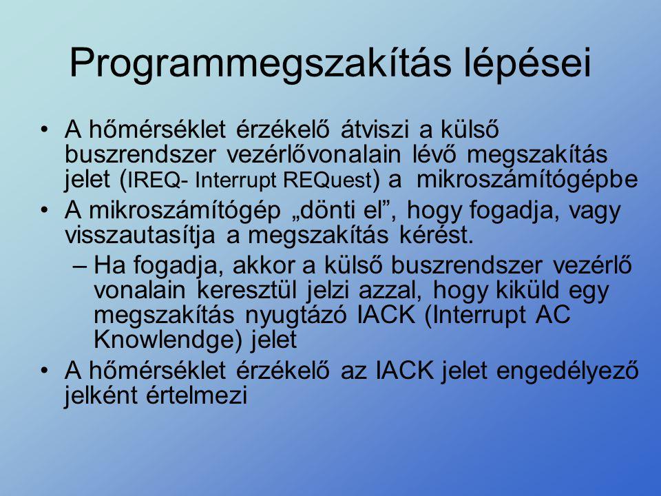Programmegszakítás lépései