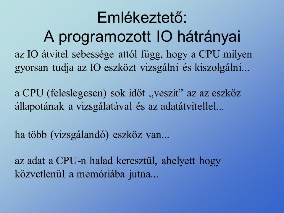 Emlékeztető: A programozott IO hátrányai