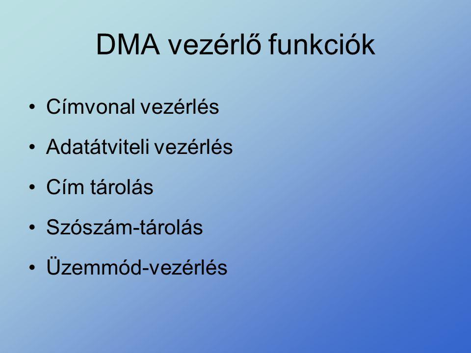 DMA vezérlő funkciók Címvonal vezérlés Adatátviteli vezérlés