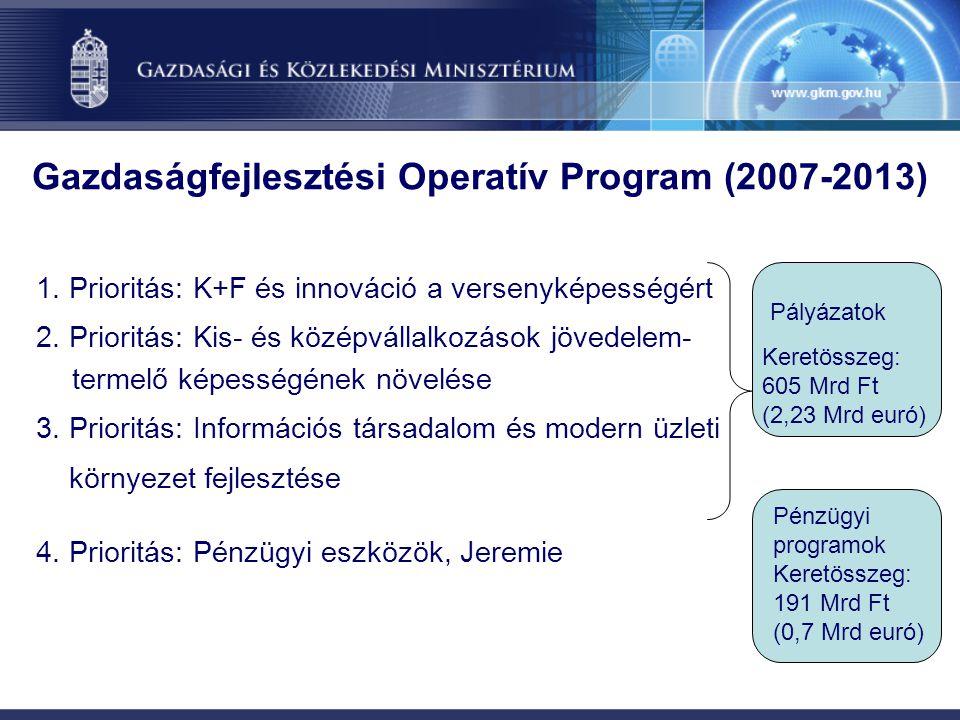 Gazdaságfejlesztési Operatív Program (2007-2013)