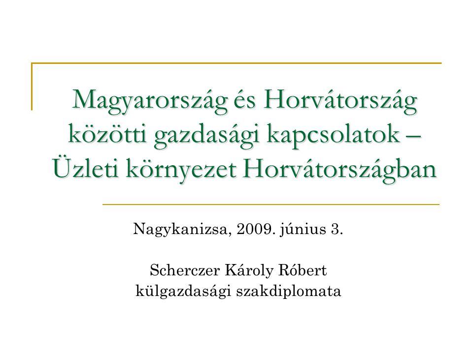 Magyarország és Horvátország közötti gazdasági kapcsolatok –Üzleti környezet Horvátországban
