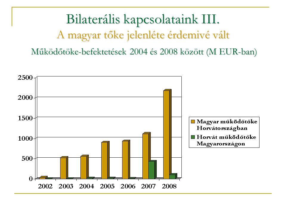 Bilaterális kapcsolataink III. A magyar tőke jelenléte érdemivé vált