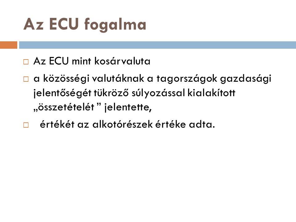 Az ECU fogalma Az ECU mint kosárvaluta