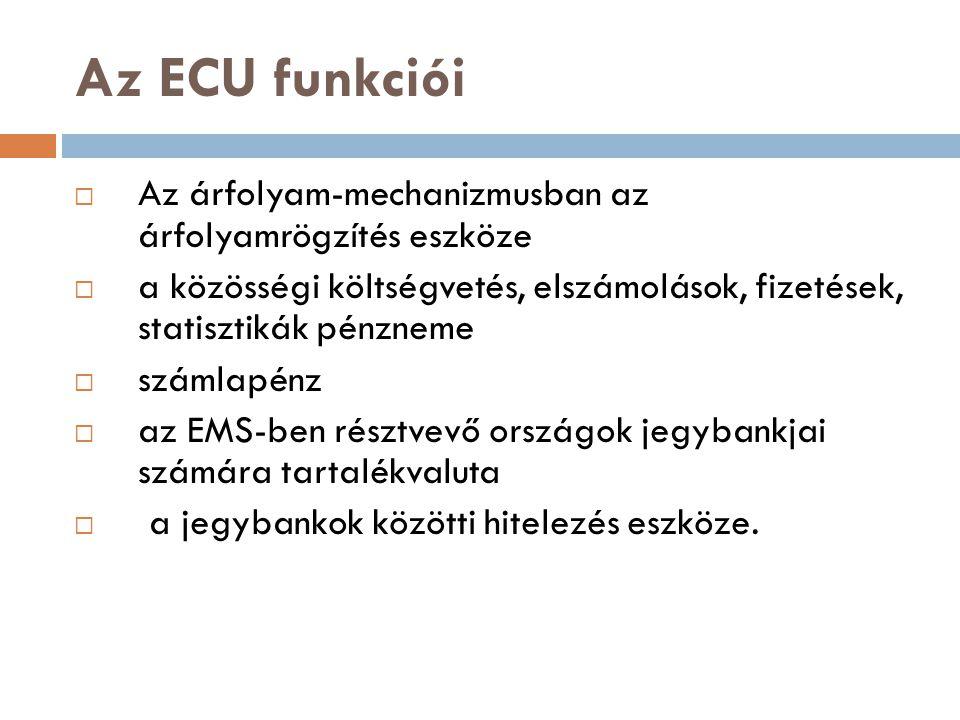 Az ECU funkciói Az árfolyam-mechanizmusban az árfolyamrögzítés eszköze