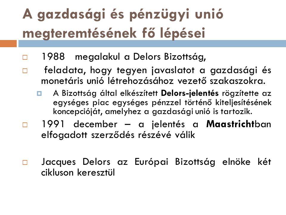 A gazdasági és pénzügyi unió megteremtésének fő lépései