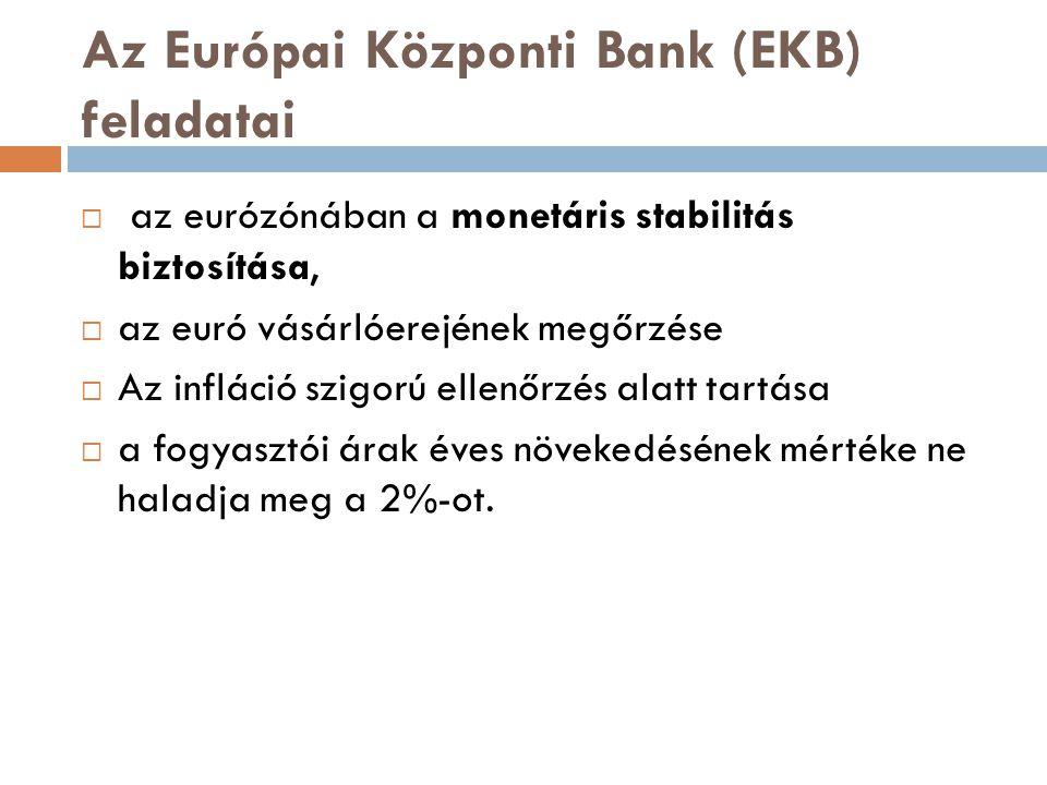 Az Európai Központi Bank (EKB) feladatai