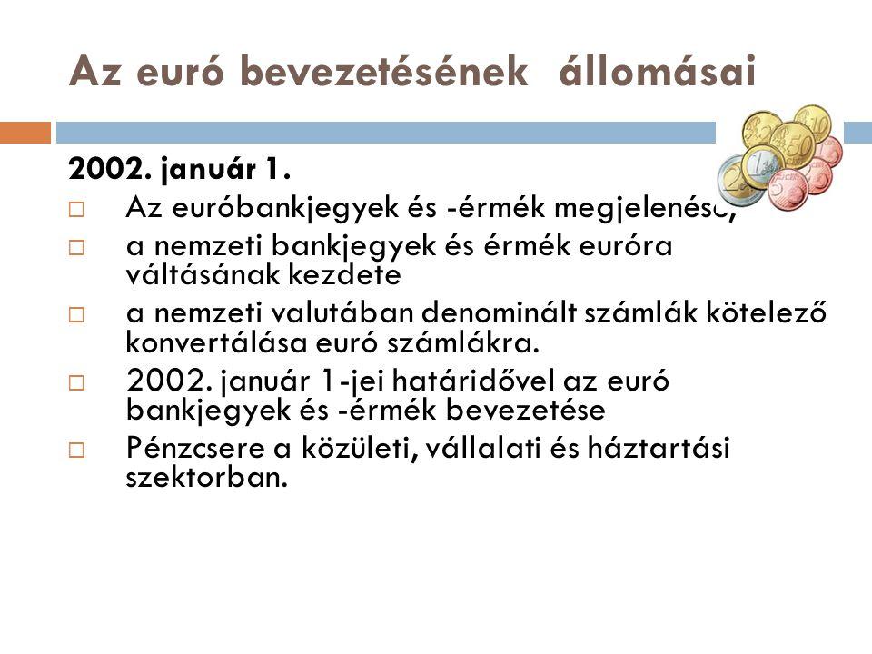 Az euró bevezetésének állomásai