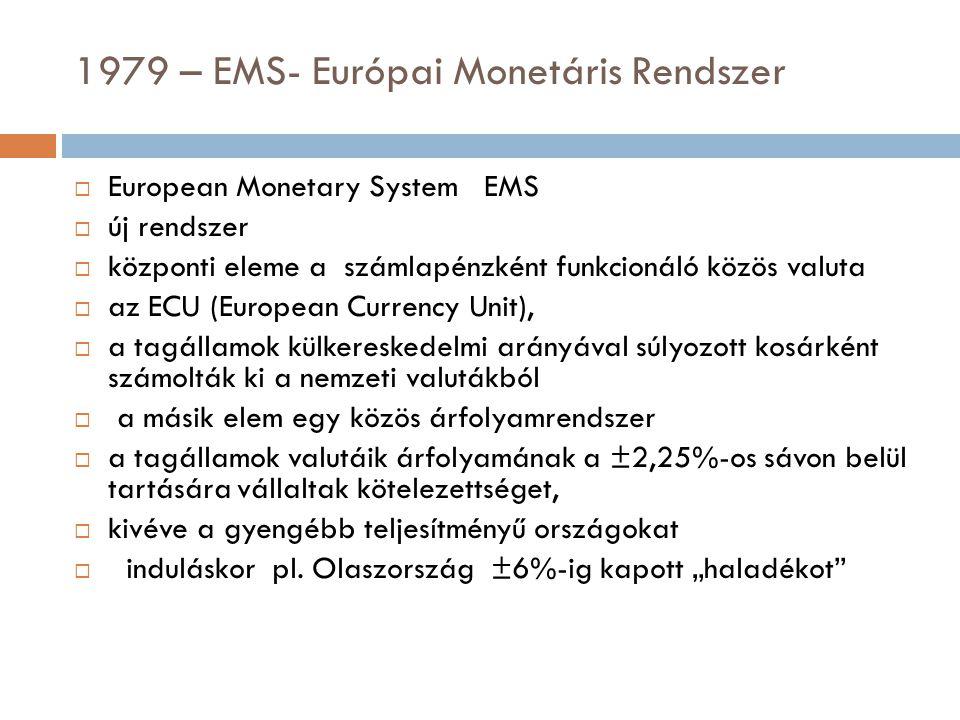 1979 – EMS- Európai Monetáris Rendszer