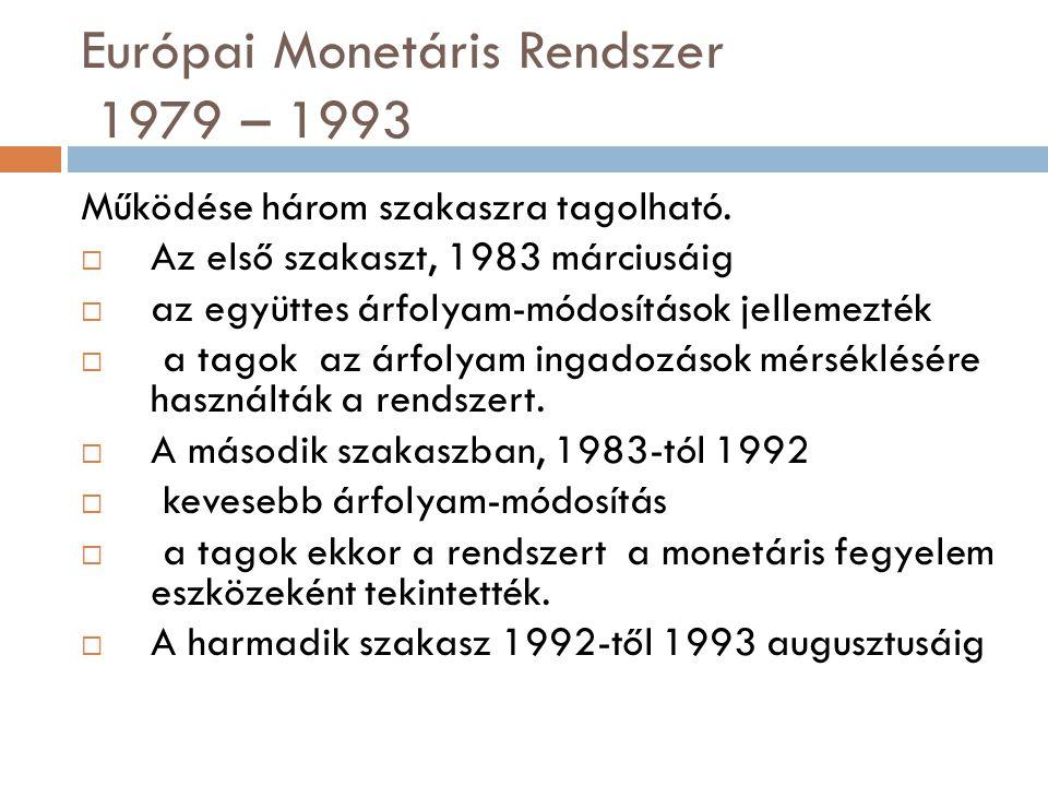 Európai Monetáris Rendszer 1979 – 1993