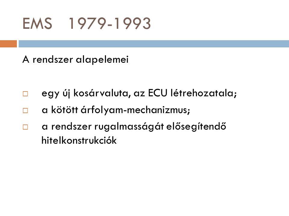 EMS 1979-1993 A rendszer alapelemei