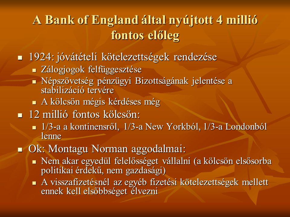 A Bank of England által nyújtott 4 millió fontos előleg