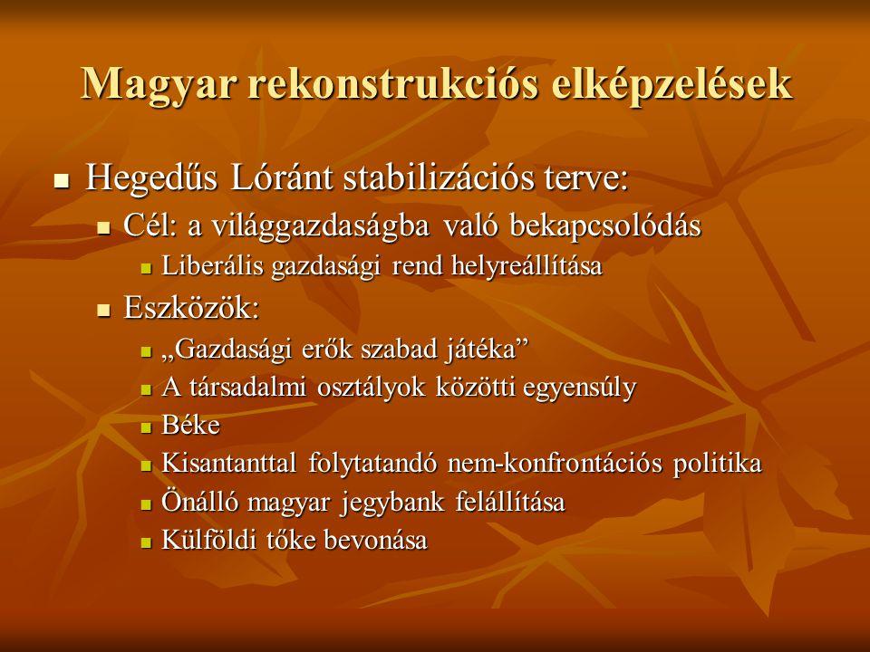 Magyar rekonstrukciós elképzelések
